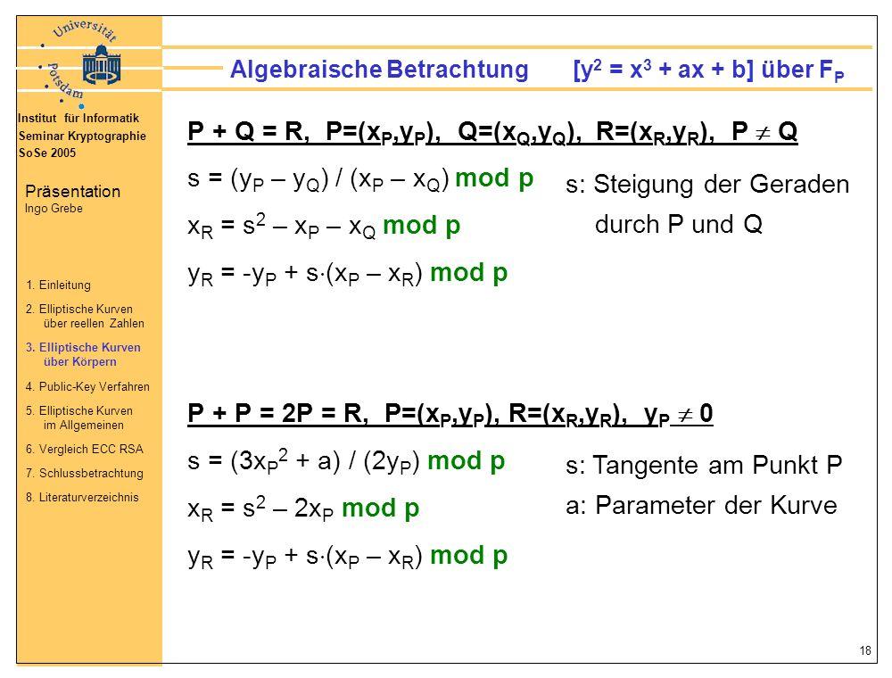 Algebraische Betrachtung [y2 = x3 + ax + b] über FP